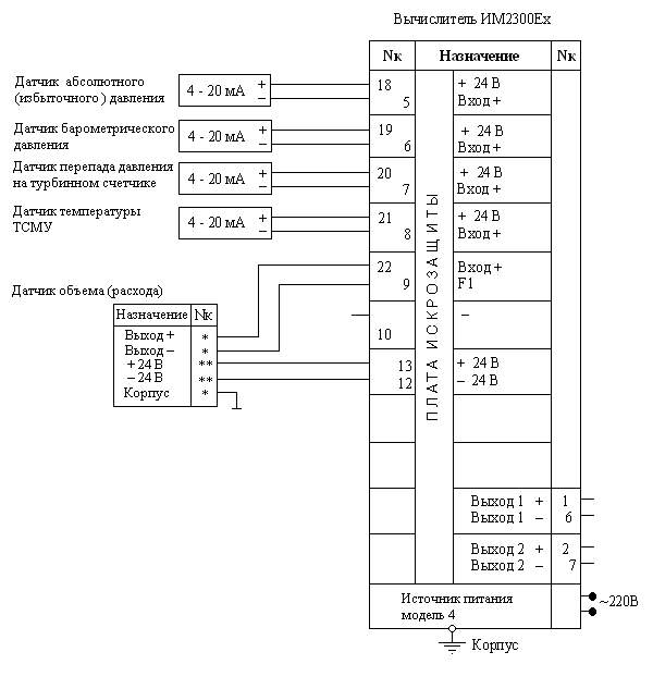 Схема подключения датчиков к